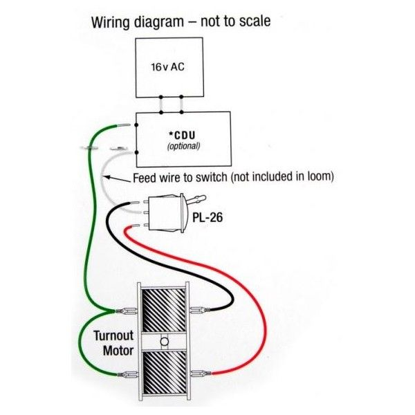 Point motor wiring diagram automotivegarage points motor wiring diagram hornby on30 construction asfbconference2016 Image collections