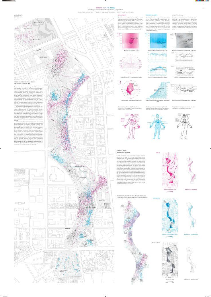 Taichung Gateway Park Competition (winning entry)  Philippe Rahm Architectes, Mosbach Paysagistes, Ricky Liu & Associates