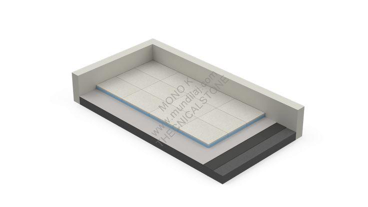 Cobertura Invertida | Placa Isotérmica Sobre Tela Comprar em: www.pimacon.pt | telefone - 252 990 440 | Landim VNF | Portugal