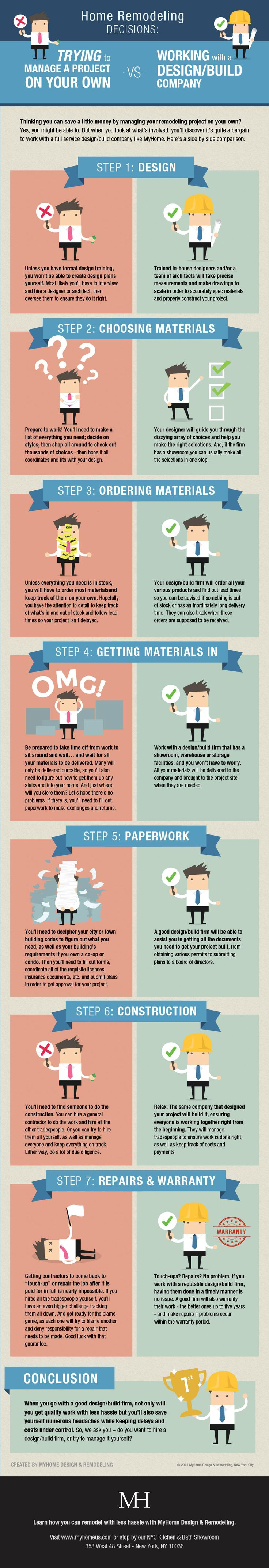 Design Build vs  Trying to Manage a Project on Your Own  Infographic. 80 best images about MyHome Blog on Pinterest   Kitchen sinks