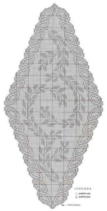 Filet Crochet chart…….../