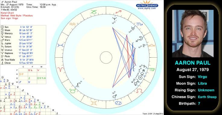 Aaron Paul birth chart