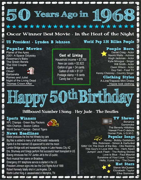 Fun Facts For 1968 Birthdays File Happy 50th Birthday Chalkboard Poster Year You Were Born 1968