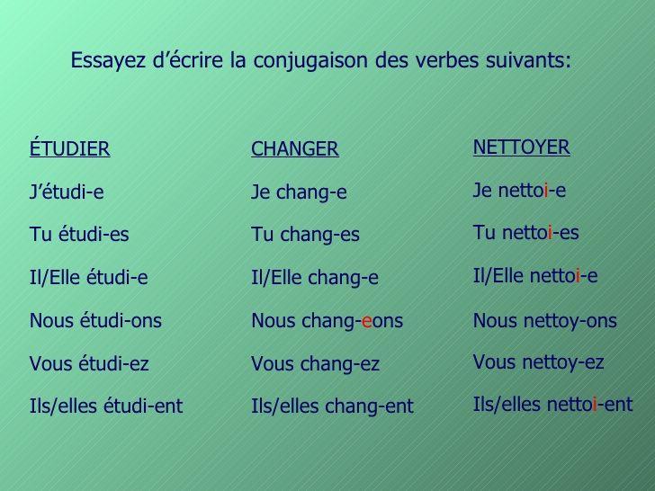 Essayez d'écrire la conjugaison des verbes suivants: ÉTUDIER J'étudi-e Tu étudi-es Il/Elle étudi-e Nous étudi-ons Vous étu...