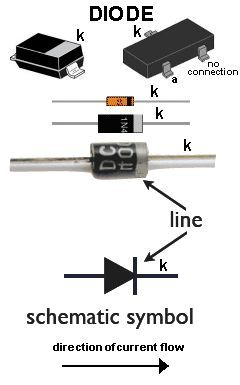 973 best electric images on pinterest arduino cable and computers how a diode works fandeluxe Image collections
