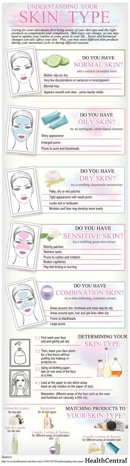 How To Identify Your Skin Type   Get 10% off Herbavana Skincare products using coupon code 'pinterest10' at www.herbavana.com