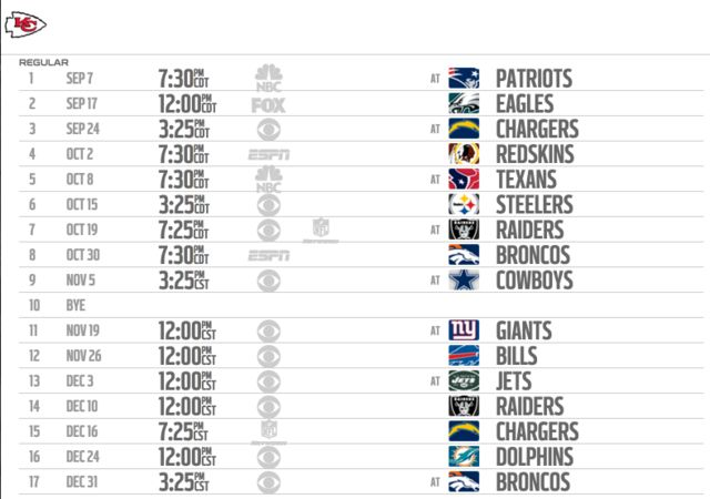 The 2017 KC Chiefs schedule