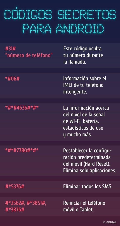 Estos códigos secretos te darán acceso a funciones ocultas de tu móvil. ¿Por qué nadie melohabía dicho antes?