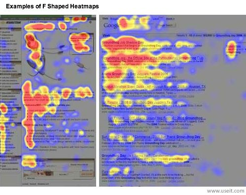 Pinterest: How We View Matters [Research]