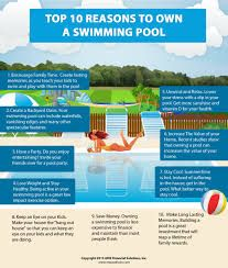 My Pool Loan is America's most trusted national pool loan company and they know about swimming pool loans and home improvement loans because they got their start in this particular sphere of loan and financing.