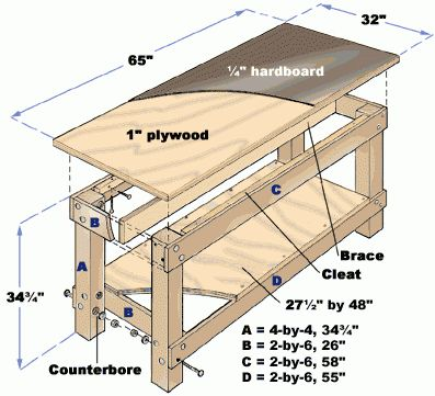 woodworking-table-plans-6