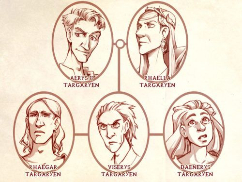 This illustrated family tree will finally help you make sense of the complicated Targaryen family