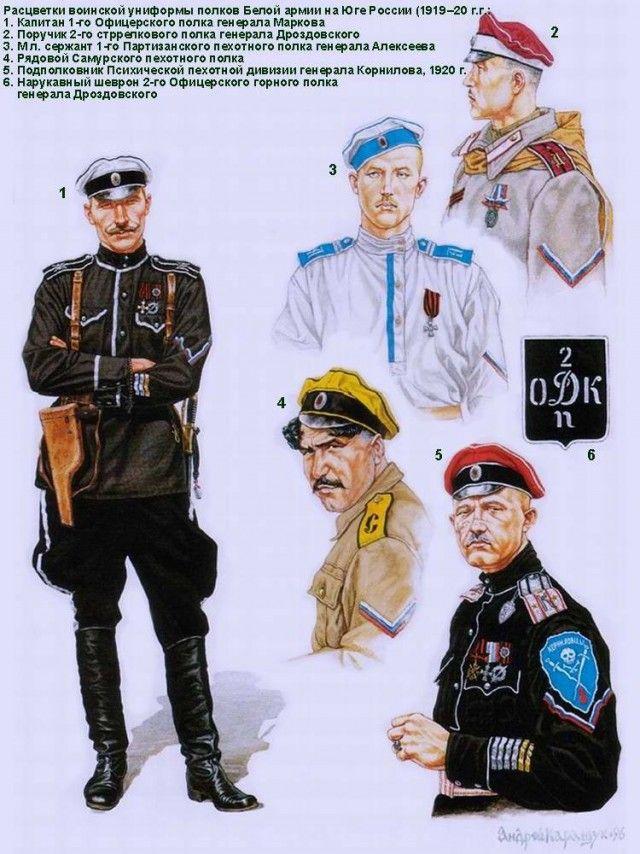 Военная форма красных и белых времен Гражданской войны в России