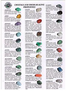 Healing Crystals Chart | Easycrystals-Crystal-Healing-Properties-Chart-Astrology-Tumblestone ...