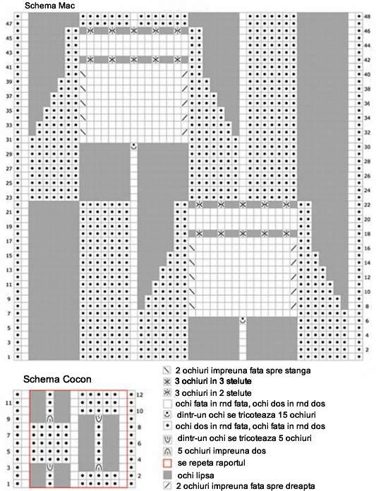 schita model de tricotat mac