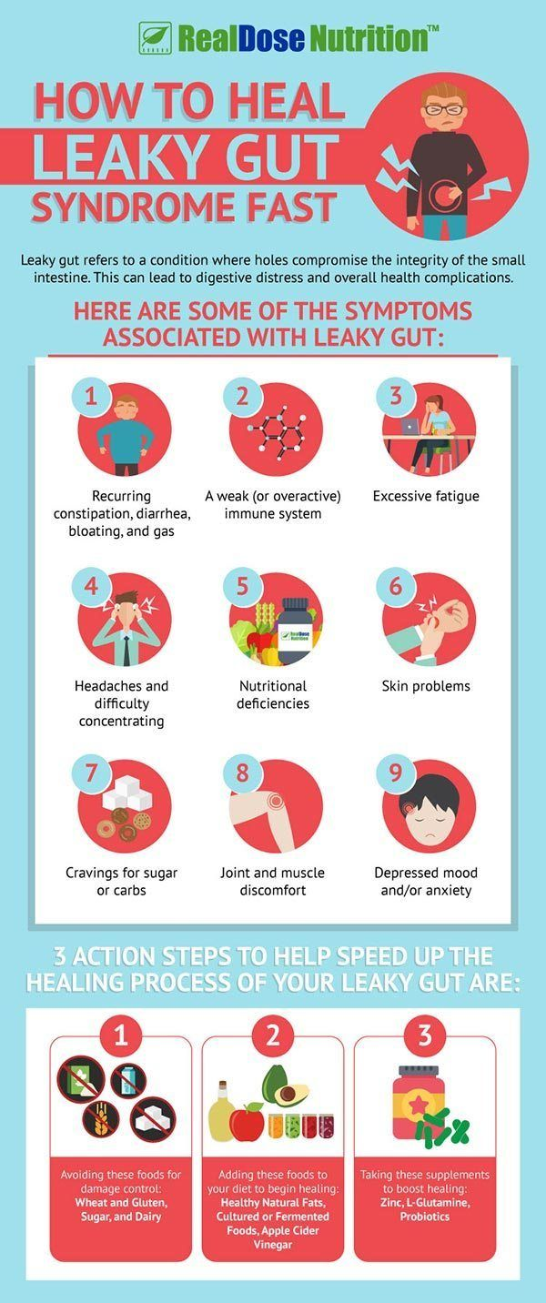 How to Heal Leaky Gut Syndrome Fast infographic