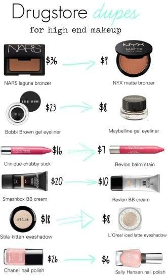 I'm not rich and like a good bargain :) Drug Store Dupes