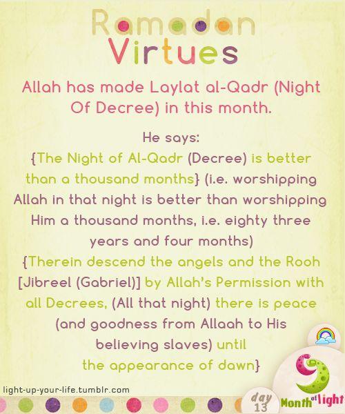 Month Of Light Ramadan Virtues Virtue (3)