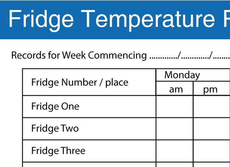 temperature chart template