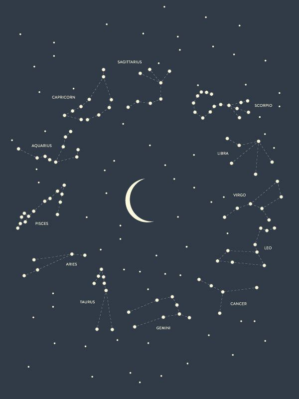 Constellation Poster by Andrew Martis | HOLSTEE: