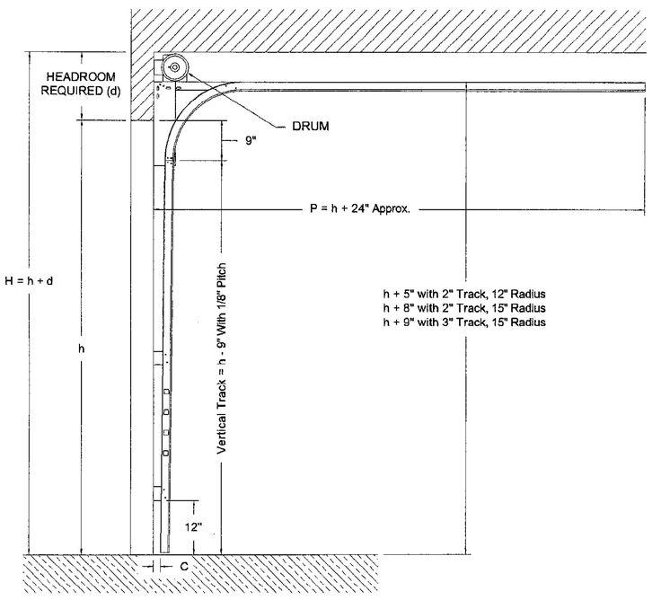 Double Garage Door Track