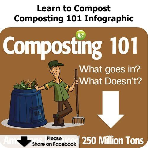 Worm Composting Book - Worm Farming Secrets
