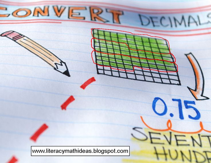 Literacy & Math Ideas: Converting Decimals