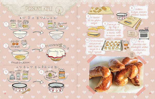 Dalocska's bakery – Illustrated recipe book on Behance Bratislava Croissant #recipe #illustrated #illustration