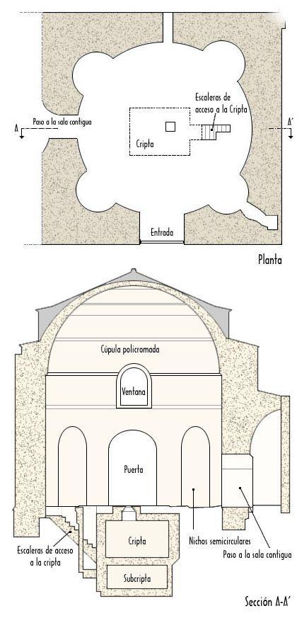 Arquitectura paleocristiana. Mausoleo de Centcelles (Tarragona).