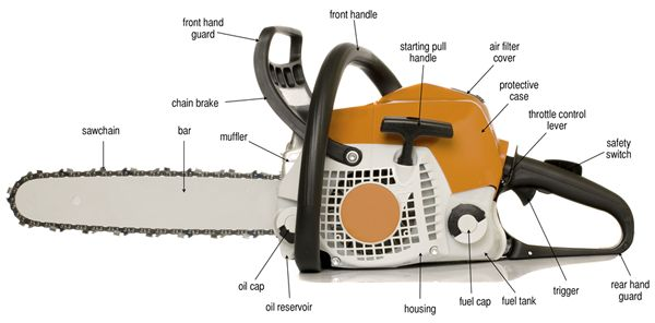 Chainsaw Buying Guide! Learn everything about types of chainsaws and their features! Don't let the salesman sell you something that you don't need, learn what chainsaw is best for you!