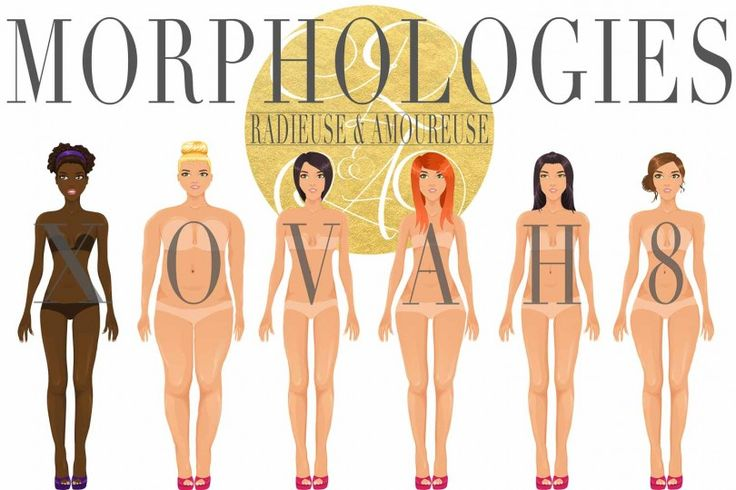 type morphologies feminines, morphologies feminines, relouking, reloking,morfologie femme, caracteristique morphologie femme, forme corps, porter vetement, comment determiner sa morphologie