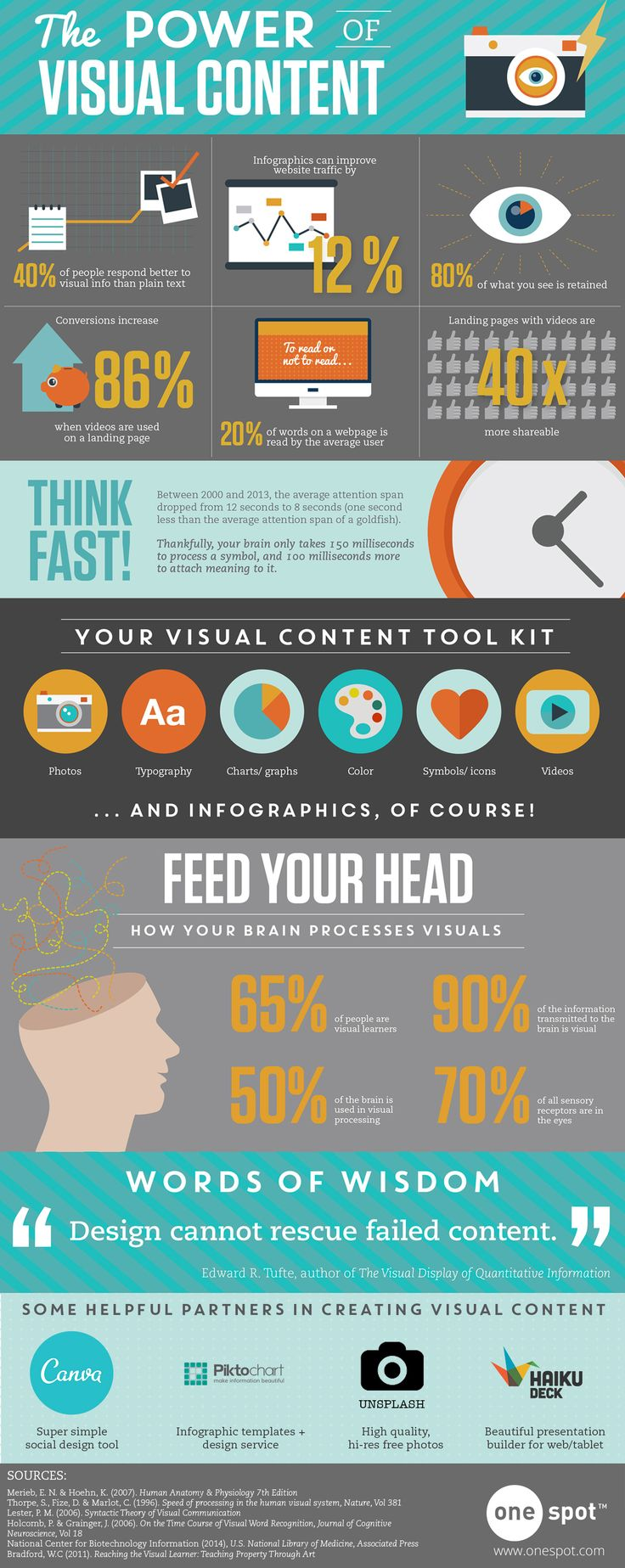 How can visuals improve your marketing? ==> The Power of Visual Content - #infographic