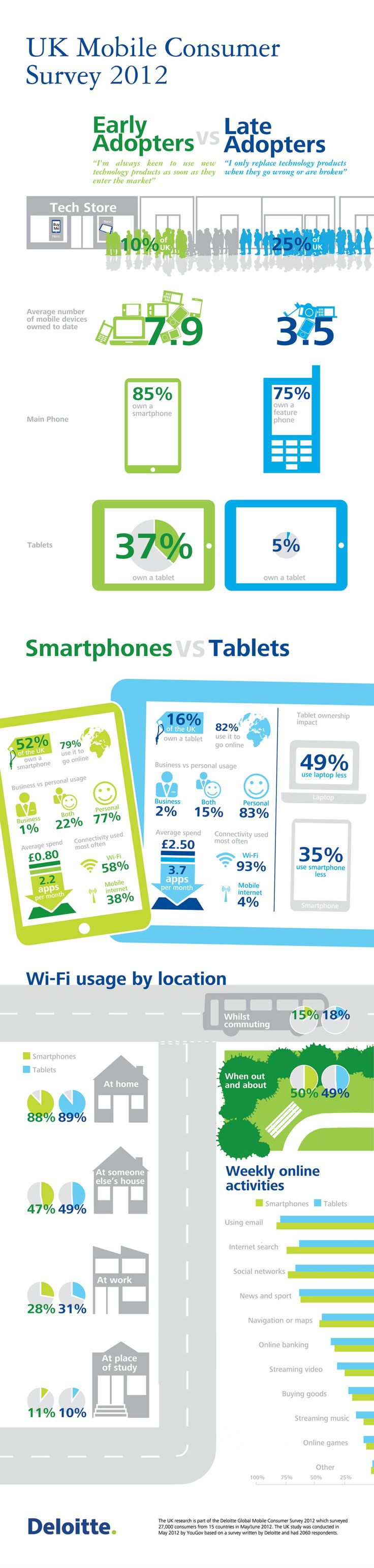 Infographics - UK Mobile Consumer Survey 2012