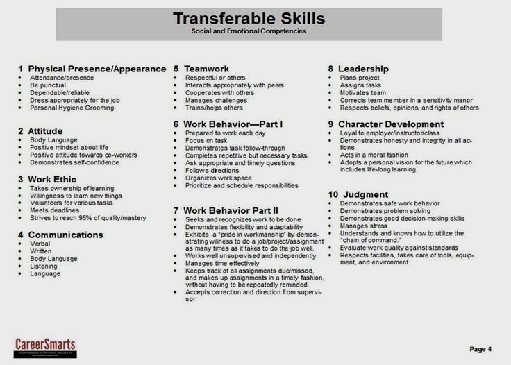 Resumetemplate In 2020 Resume Skills List Resume Skills Section Resume Skills