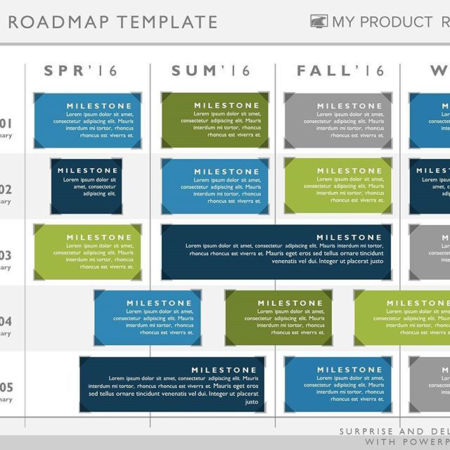 38 best Business images on Pinterest Infographic, Info graphics - project timeline template