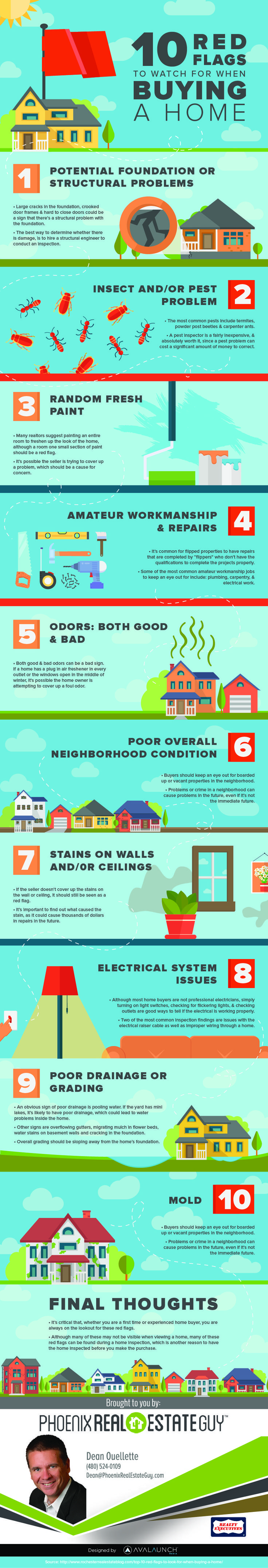 Phoenix home shopping: What to look for when buying a house with Infographic