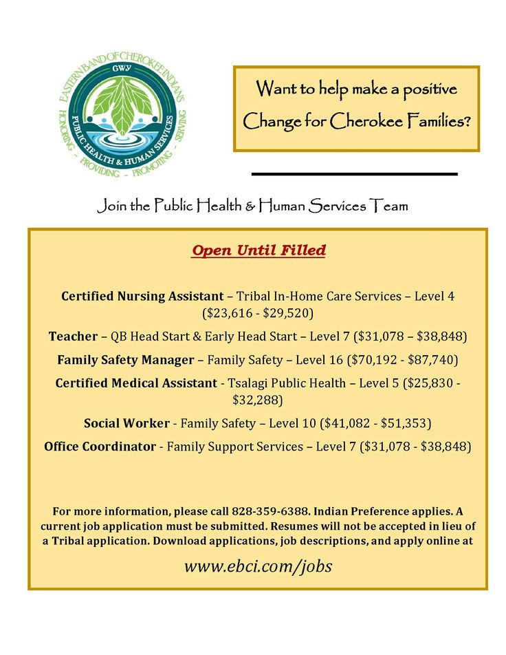 Current Listing of Opportunities with the PHHS Team