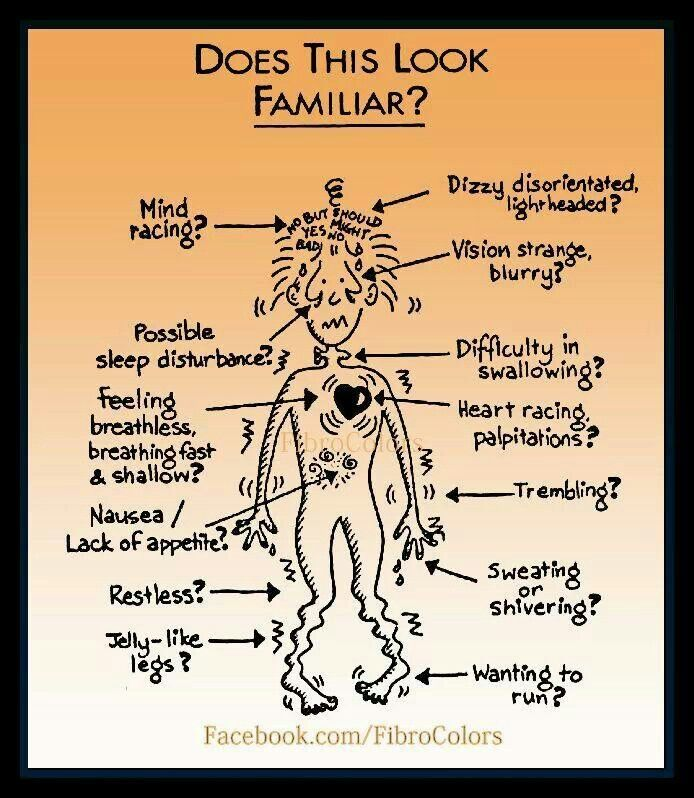 Does this look familiar? #fibro