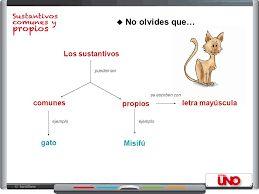 sustantivos comunes y propios ejemplos - Buscar con Google
