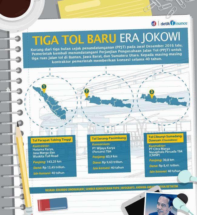 Proyek Masa Presiden Jokowi: Lagi, 3 Jalan Tol Baru Diteken Kontraknya di Era Jokowi