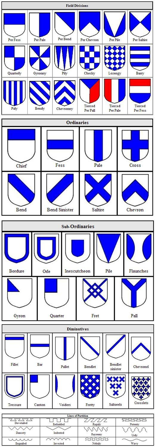 Astronomical symbols on coats of arms - Yahoo Image Search Results