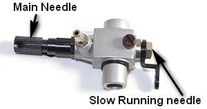 Twin needle carb