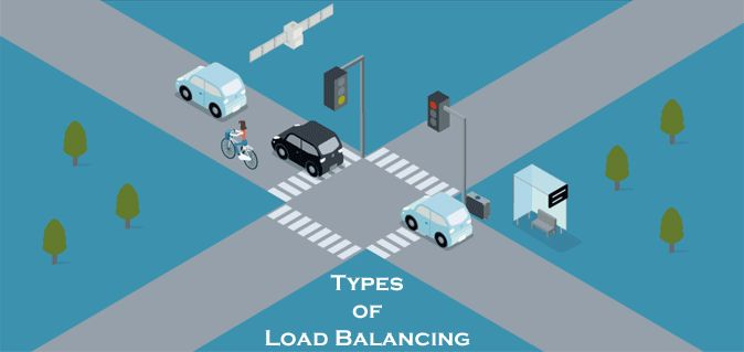 Types of Load Balancing!  In a previous article we have seen the basic #mechanisms that are used while configuring #loadbalancing, so let's get into the types of load balancing.