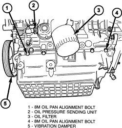 Shows the position of the oil pressure switch in a 2005