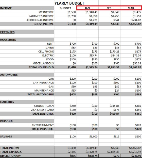 The 25+ best Monthly budget spreadsheet ideas on Pinterest - sample yearly budget