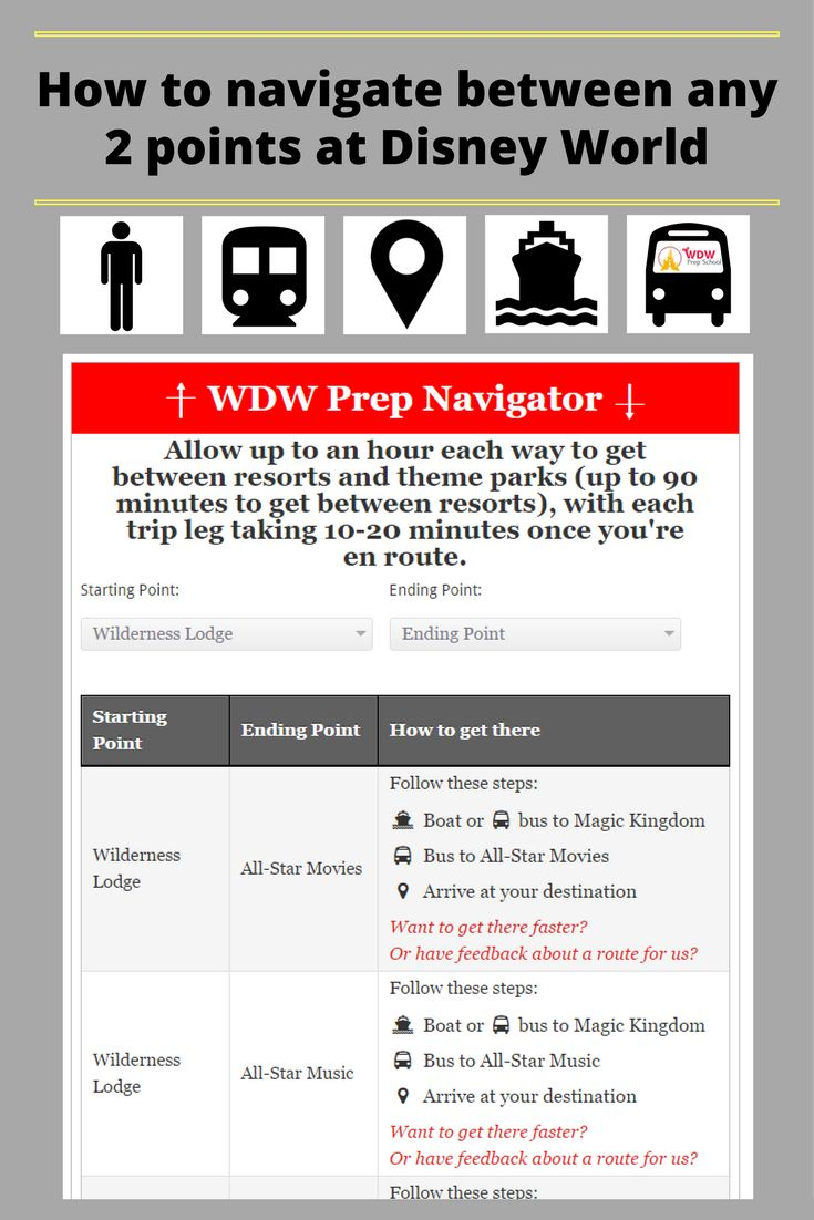 How to navigate between any 2 points at Disney World   Select starting/ending points for tips on how to navigate between Disney World locations   Includes resorts, parks + more!