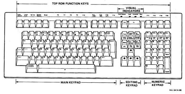 computer keyboard diagram computer coloring pages printable  with images  coloring pages  computer coloring pages printable  with