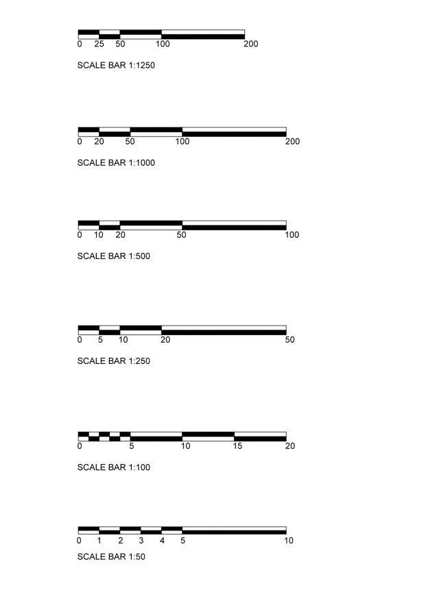 FIA CAD Blocks Scale Bars