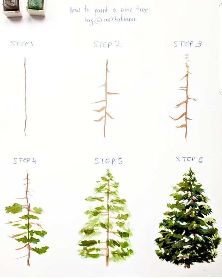 Watercolor Christmas tree tutorial.