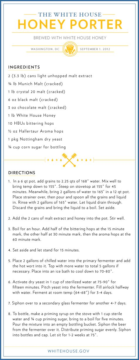 The White House Beer Brewing Recipe, not that I'll make it. I just think its neat that they are and sharing the recipe.